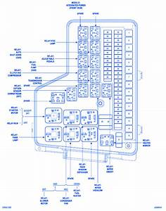 Dodge Cummins 2005 Fuse Box  Block Circuit Breaker Diagram