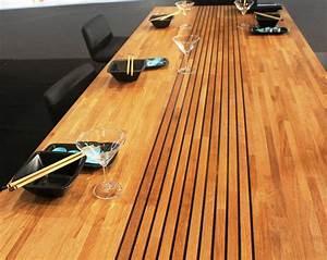 Plan De Travail En Bois : plan de travail en bois lamell coll ~ Dailycaller-alerts.com Idées de Décoration