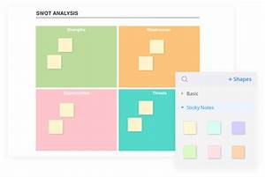 Swot Diagram Software For Teams