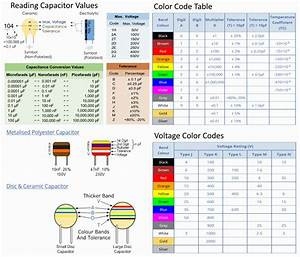 Capacitor Value Chart