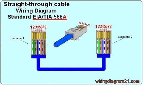 rj45 wiring diagram ethernet cable house electrical
