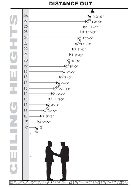 lightology accent chart for track or monorail lighting