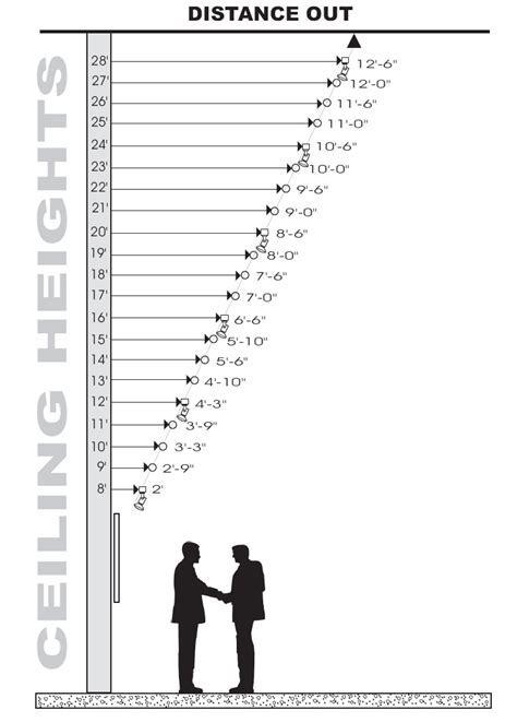Lightology   Art Accent Chart for Track or Monorail Lighting