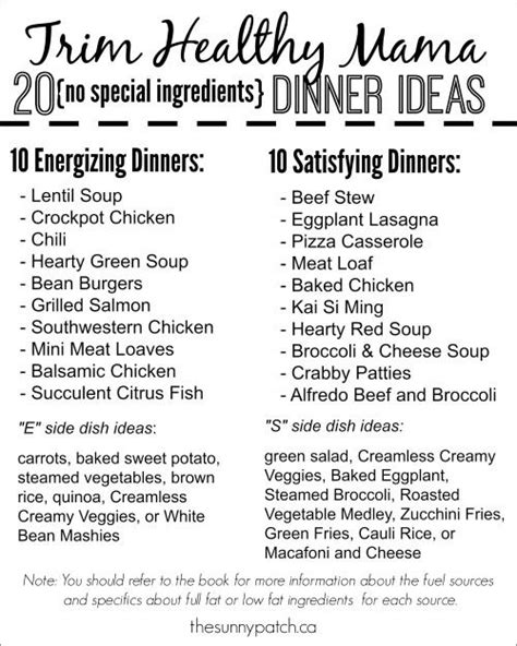 1000+ ideas about Pregnancy Meal Plans on Pinterest