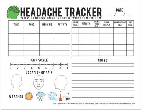 helpful migraine tips printable headache tracker