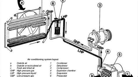 Mazda Distributor Wiring Diagram Auto