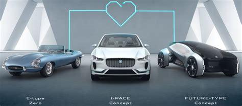 jaguar models    electric motor   gas