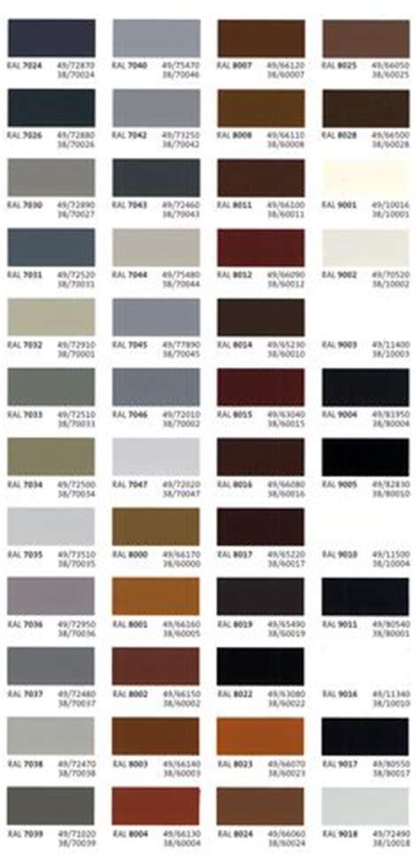 tendance peinture cuisine les teintes de gris nuancier blanc noir gris naturel