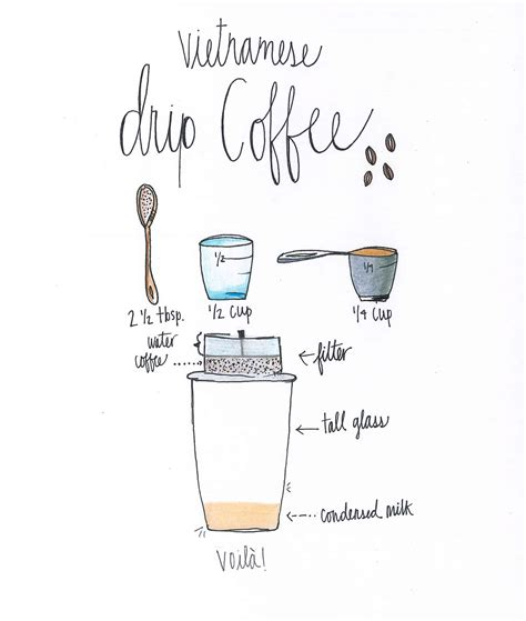Automatic timers can be mighty helpful, especially the night before you fly out. Pin by Boyer's Coffee on Drip Coffee | Drip coffee recipe, Vietnamese iced coffee, Vietnamese coffee