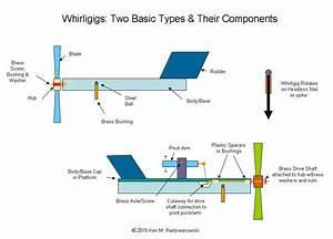 Making Whirligigs Can Be Fun and Addicting Ken Radziwanowski