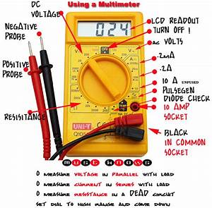 Proper Use Of The Typical Digital Multimeter