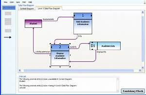 Formalization Of The Data Flow Diagram Rules For