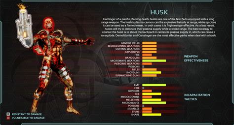 killing floor 2 husk husk killing floor 2 tripwire interactive wiki
