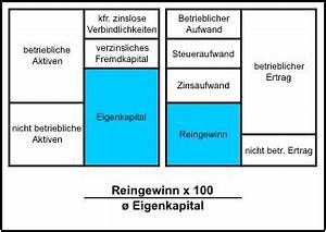Ebit Berechnen : renditeorientierte messgr ssen controlling wiki ~ Themetempest.com Abrechnung