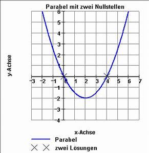 Nullstellen Einer Parabel Berechnen : quadratische gleichungen ~ Themetempest.com Abrechnung