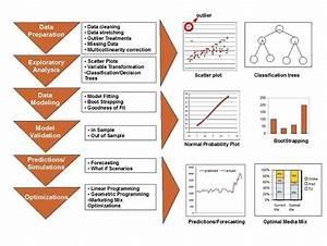Step Guide For Quantitative Research