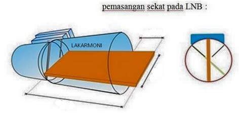 cara memasang sekat lnb parabola untuk lock satelit nss 12 57 0 176 e lakarmoni blog powervu