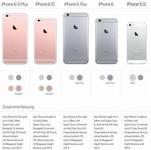 Maße Iphone 6 : telefonieren iphone 6s im kurz berblick ~ Markanthonyermac.com Haus und Dekorationen