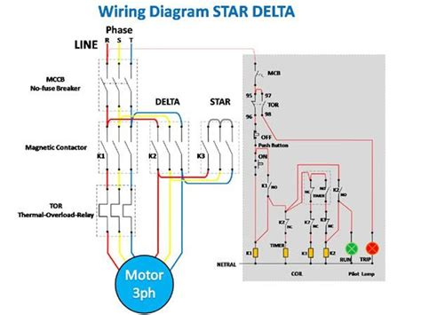 Starter Wiring Connection Diagram by Delta Wiring Diagram For Android Apk