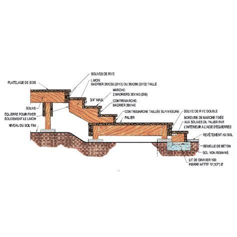 fabriquer un limon pour un escalier plans et patrons jardinage et ext 233 rieur pratico pratique