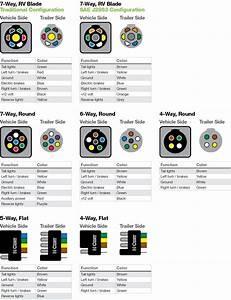 6 Round Trailer Wiring - Data Wiring Diagram Detailed