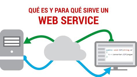 es    sirve  web service youtube