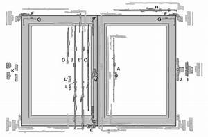 vitrier a bruxelles 02 5880170 reparation de chassis With quincaillerie porte fenetre pvc