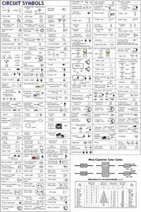 Pinterest The Worlds Catalog Of Ideas Schematic Symbols