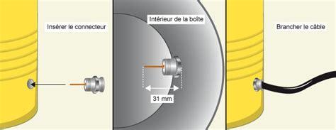 fabriquer antenne tnt interieur fabriquer une antenne wifi ricor 233 ooreka