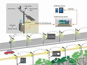 Green Ideas Technology Introduces Blind
