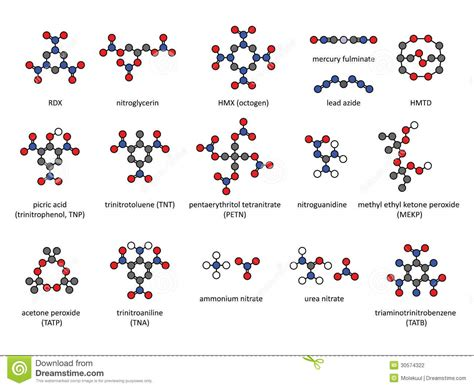 explosive compounds  chemical structures set stock