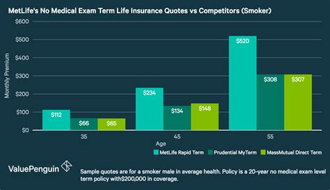 metlife life insurance review  coverage options