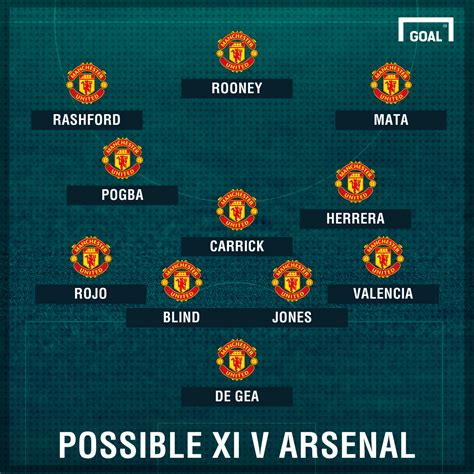 manchester united team news injuries suspensions