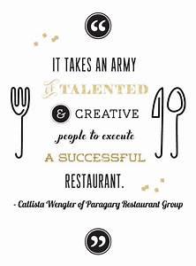 Motivational Qu... Restaurant Dining Quotes
