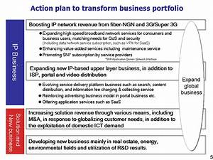 business action plan - Okl.mindsprout.co