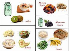 1800 Calorie Diabetic Diet Plan – Thursday Healthy Diet