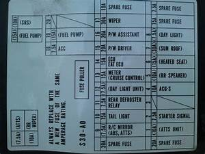 Kick Panel Fuse Box Wiring Diagram