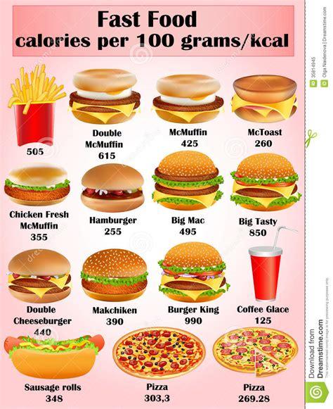 Attack Plus Softener 1200 Gram grupo de pratos da caloria do fast food ilustra 231 227 o do