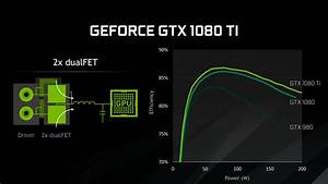 Nvidia GTX 1080 Ti Promises 35 Percent Performance Boost