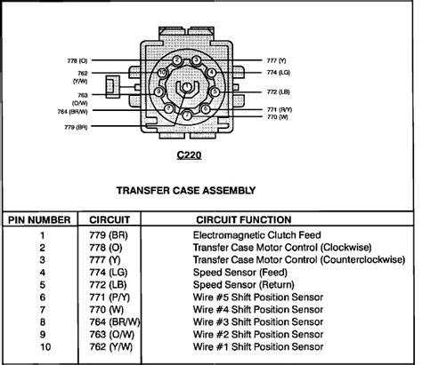 Ford Transfer Case Won Lock Into Gear Fuse