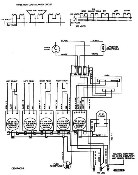 Wiring Electric Stove by Figure 7 5 Typical Electric Range Wiring Schematic