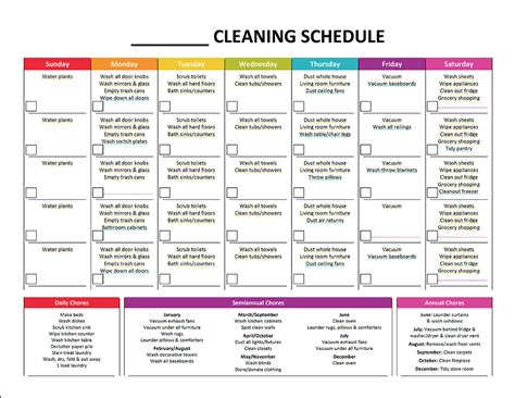 Domestic Cleaning Schedule Template by Complete Housekeeping Printable Set Like Rainbows