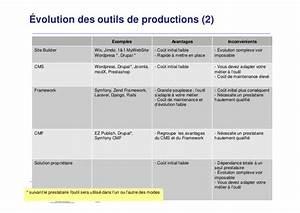 Cahier Des Charges Plan : competitic cahier des charges site web ~ Premium-room.com Idées de Décoration