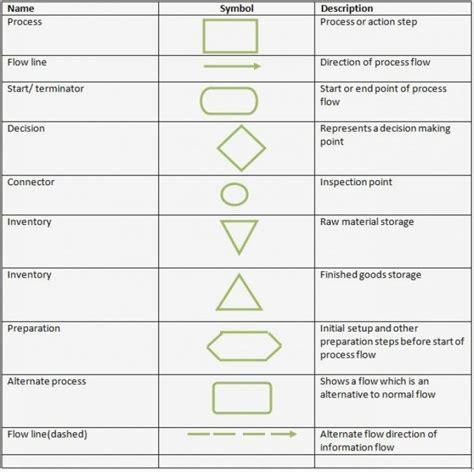 wiring diagram symbols legend process flow chart