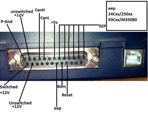 digiprog  odometer correction  manual
