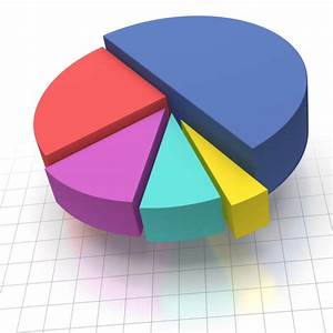 The Math Dude   What Is A Pie Chart     Quick And Dirty Tips