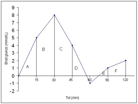 glycemic index wikipedia