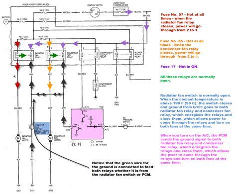 Electrical Wiring Diagram 1996 Honda Cr V by Honda Crv 2001 Ex Cooling Problems Page 2 Honda Tech