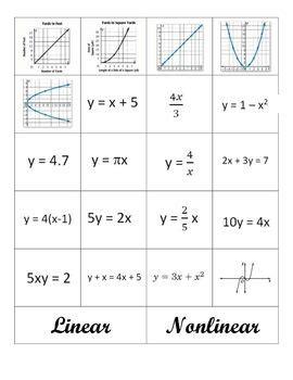 students cut   graphs  equations  glue