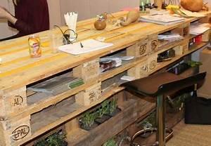 Plan De Travail En Palette : faire un bureau en bois de palette des mod les ~ Melissatoandfro.com Idées de Décoration